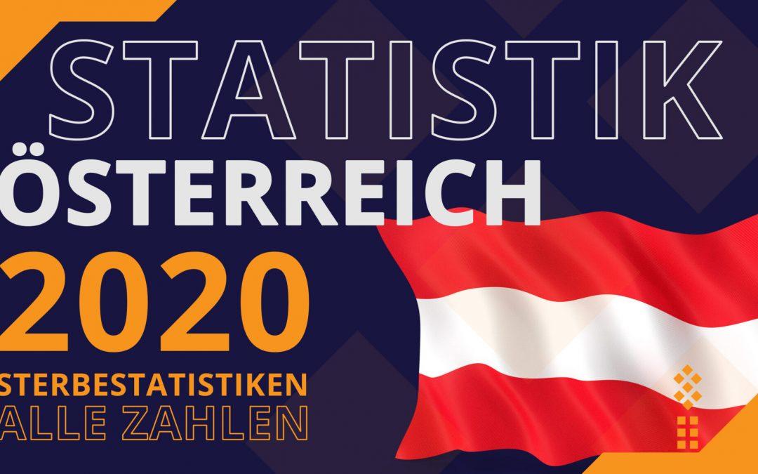 Sterbezahlen Österreich 2020